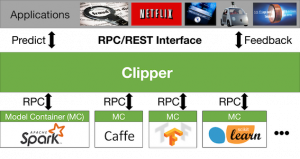 Low-Latency Model Serving with Clipper - RISE Lab